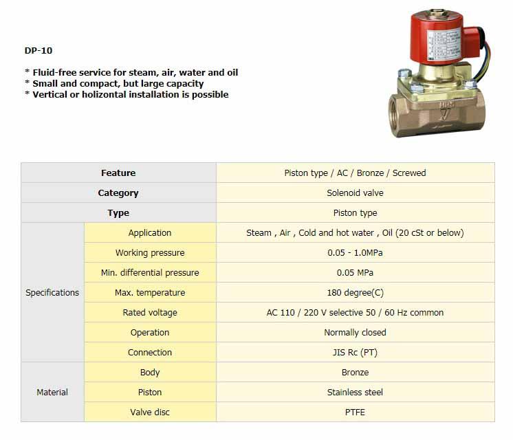 شیر برقی یوشیتاکه سری DP
