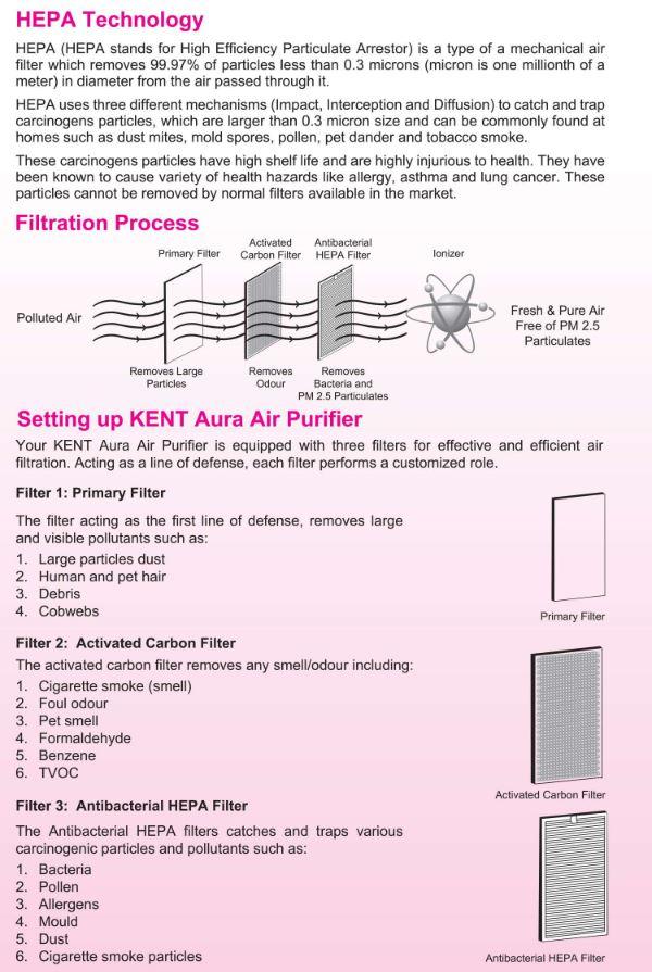 دستگاه تصفیه هوا KENT مدل Aura