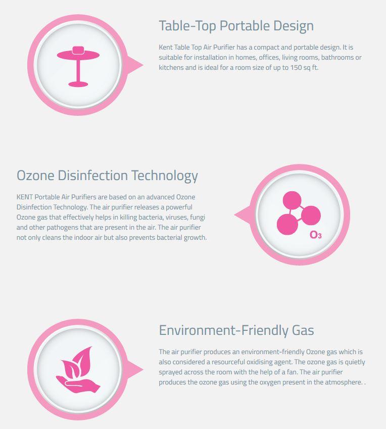 دستگاه تصفیه هوا KENT مدل Ozone Table
