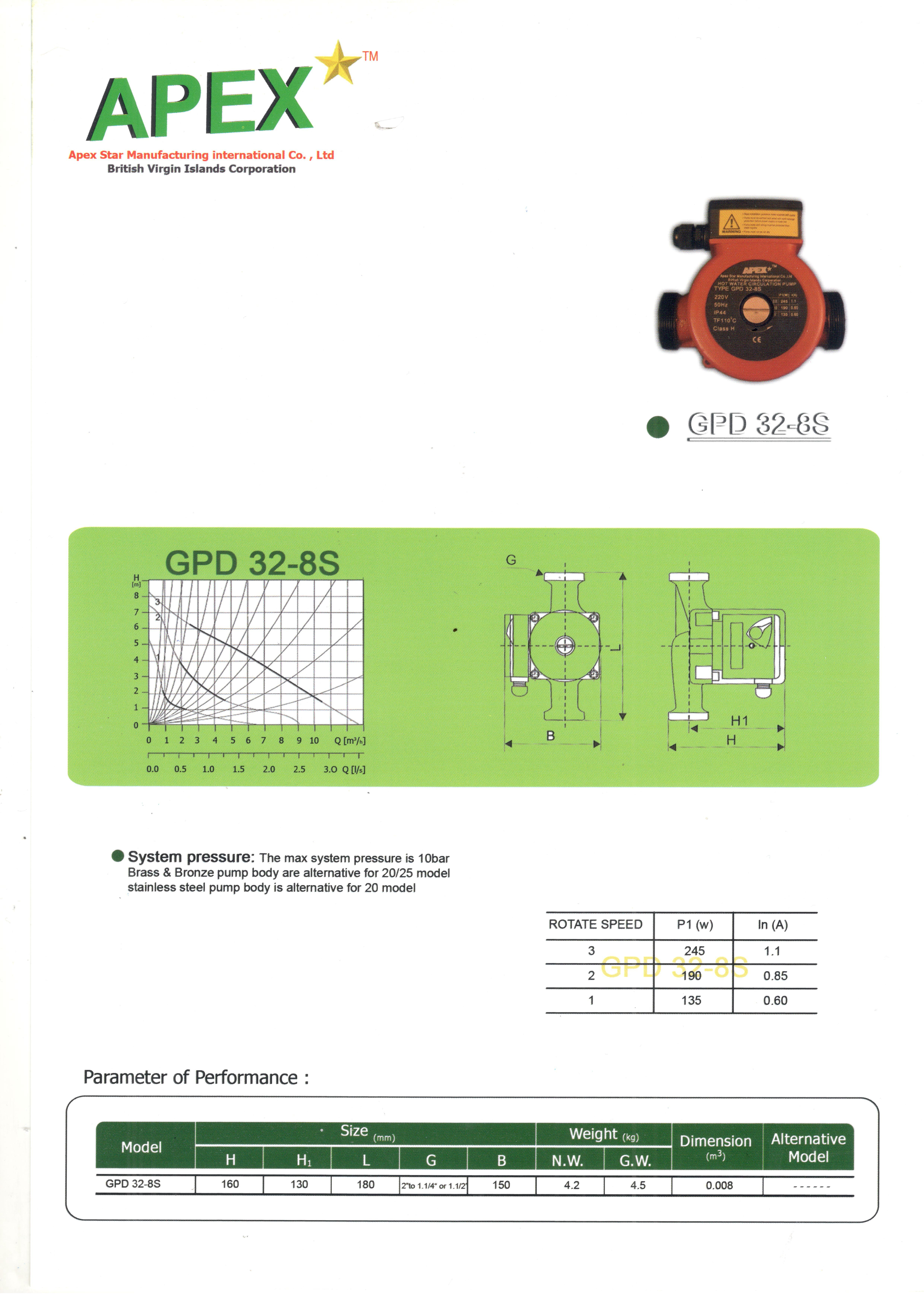 پمپ سیرکولاسیون خطی APEX سری GPD